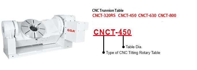 Cnc Trunnion Rotary Table Cnct